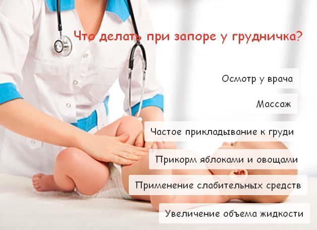 Рекомендации по профилактике запоров у грудничков и новорожденных