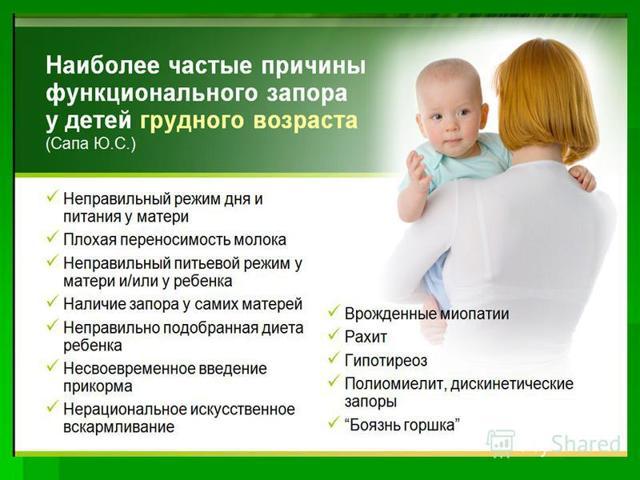 Симптомы запора у взрослых и детей