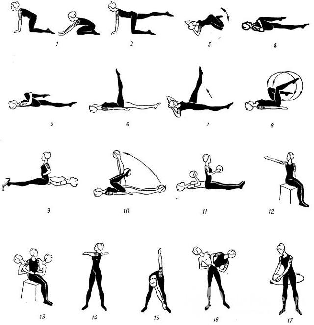 Физкультура и запоры – что нужно делать?