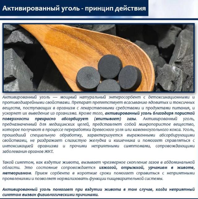 Как принимать активированный уголь при вздутии живота и метеоризме