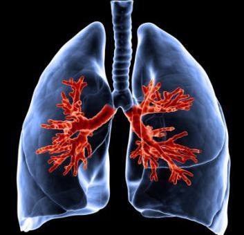 Гипервентиляция легких: методы лечения