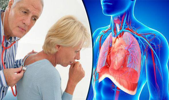 Клиническая симптоматика болезней легких