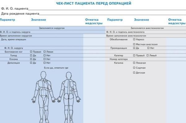 Острый холецистит: симптомы, диагностика, клинические рекомендации по лечению взрослых, антибиотики, обезболивающие уколы, питание и диета, код МКБ
