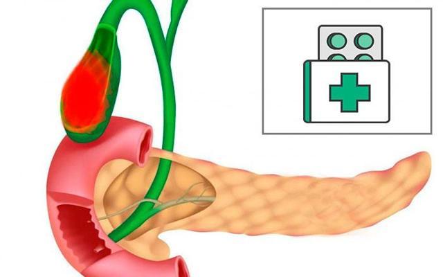 Дискинезия желчевыводящих путей: по гипотоническому и гиперкинетическому типу, симптомы, код МКБ, лечение, диета, как принимать желчегонные препараты