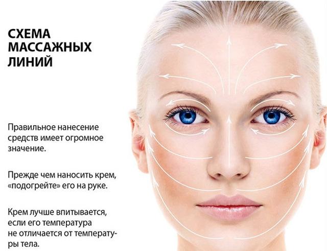 Массаж от морщин вокруг глаз: преимущества, как делать самостоятельно, виды массажеров