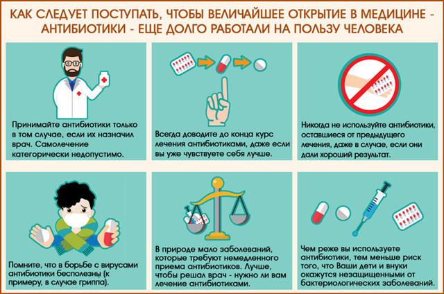 Как восстановить печень: в домашних условиях, лучшие средства после антибиотиков и лекарств, таблетки, продукты, народные средства