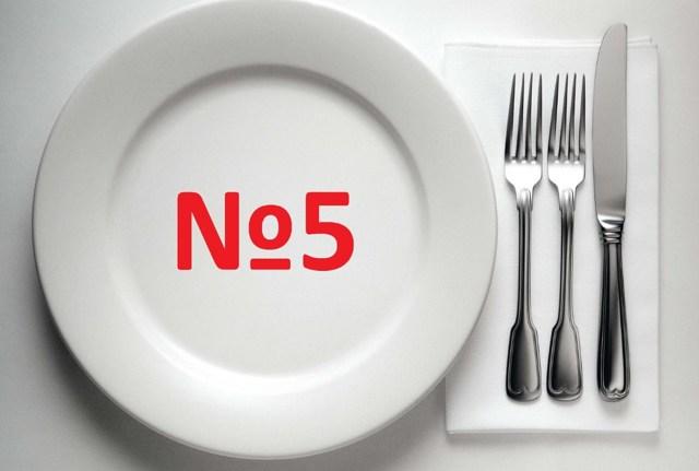Диета стол № 5 — после удаления желчного пузыря, меню на неделю