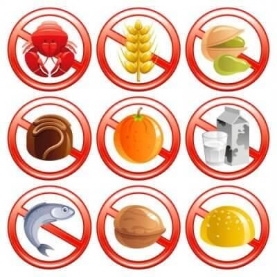 Аквагенная крапивница: фото, симптомы, причины, профилактика и методы лечения