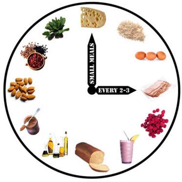 Диета при холецистите и панкреатите, примерное меню на неделю, рецепты