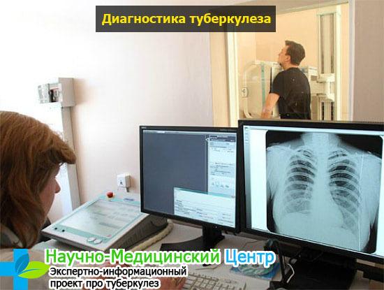 Чем Опасен Туберкулез, Распространенные Заблуждения