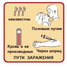 Гепатит D - что это за вирус, симптомы и лечение